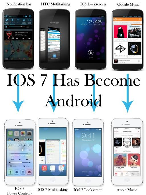 Apple iPhone is Copying Android